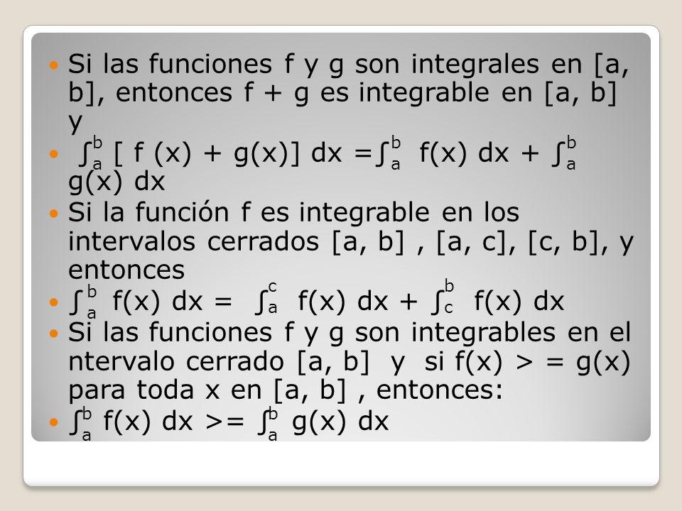 ∫ [ f (x) + g(x)] dx =∫ f(x) dx + ∫ g(x) dx
